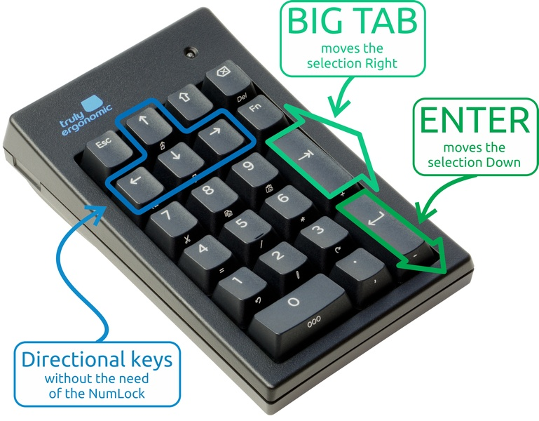 The only Truly Ergonomic Mechanical Numeric Keypad that uniquely includes the addition of a BIG TAB & simultaneous use of numbers and directional keys
