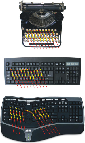 computer keyboards with staggered key arrangement design
