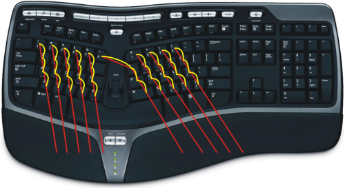 Staggered split ergonomic keyboard